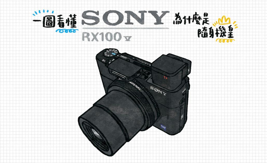 一圖看懂 Sony RX100V 為什麼是隨身機皇