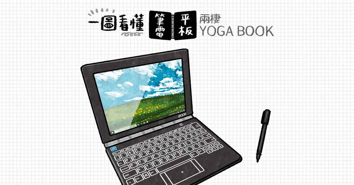 一圖看懂 筆電、平板兩棲Yoga Book