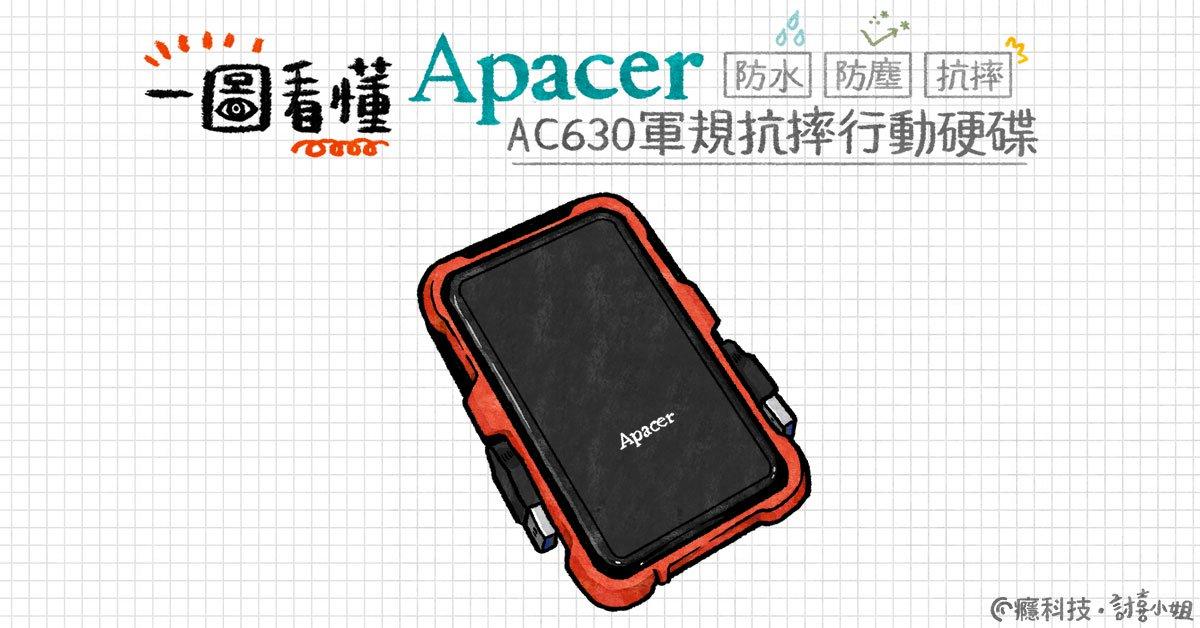一圖看懂 Apacer AC630軍規抗摔行動硬碟