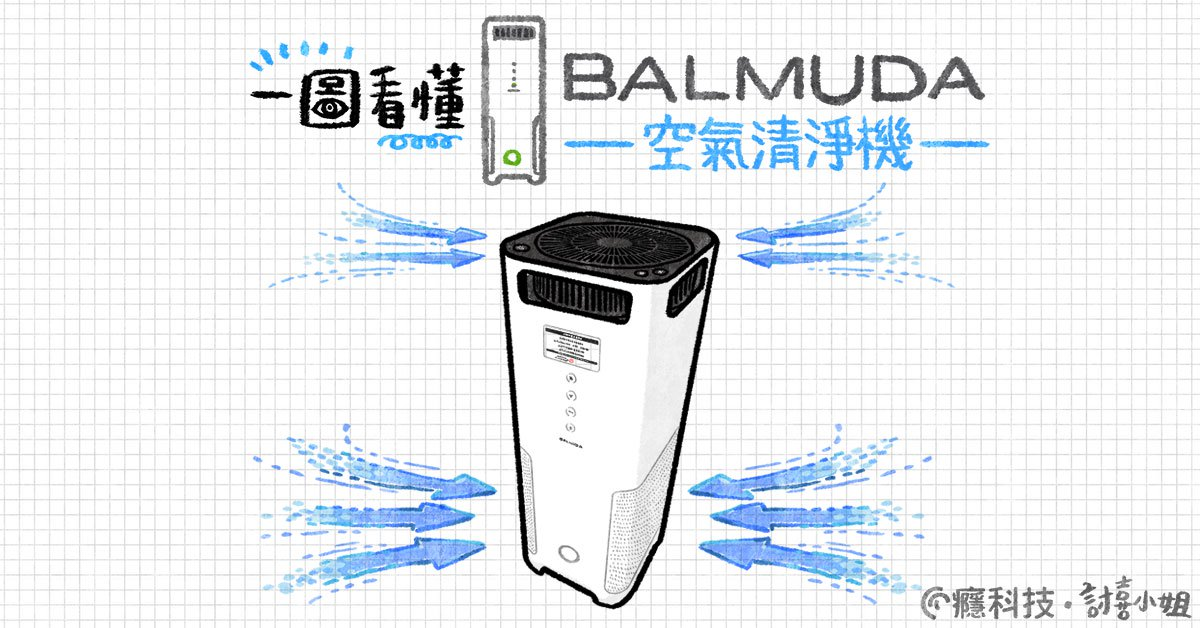 一圖看懂 BALMUDA 空氣清淨機AirEngine