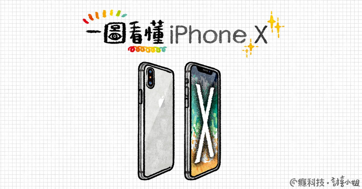 一圖看懂 Apple iPhone X