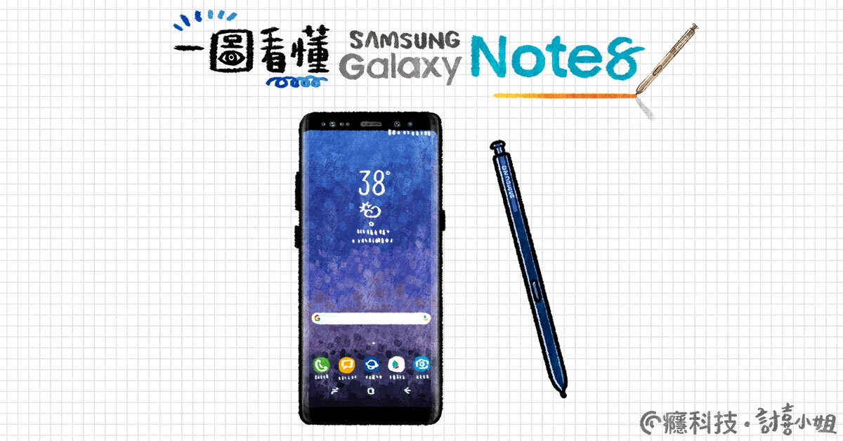 一圖看懂 Samsung Galaxy Note 8