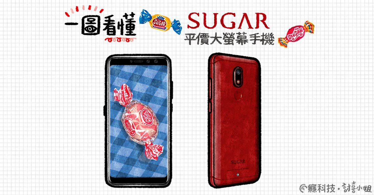 一圖看懂 SUGAR C11 平價大螢幕手機