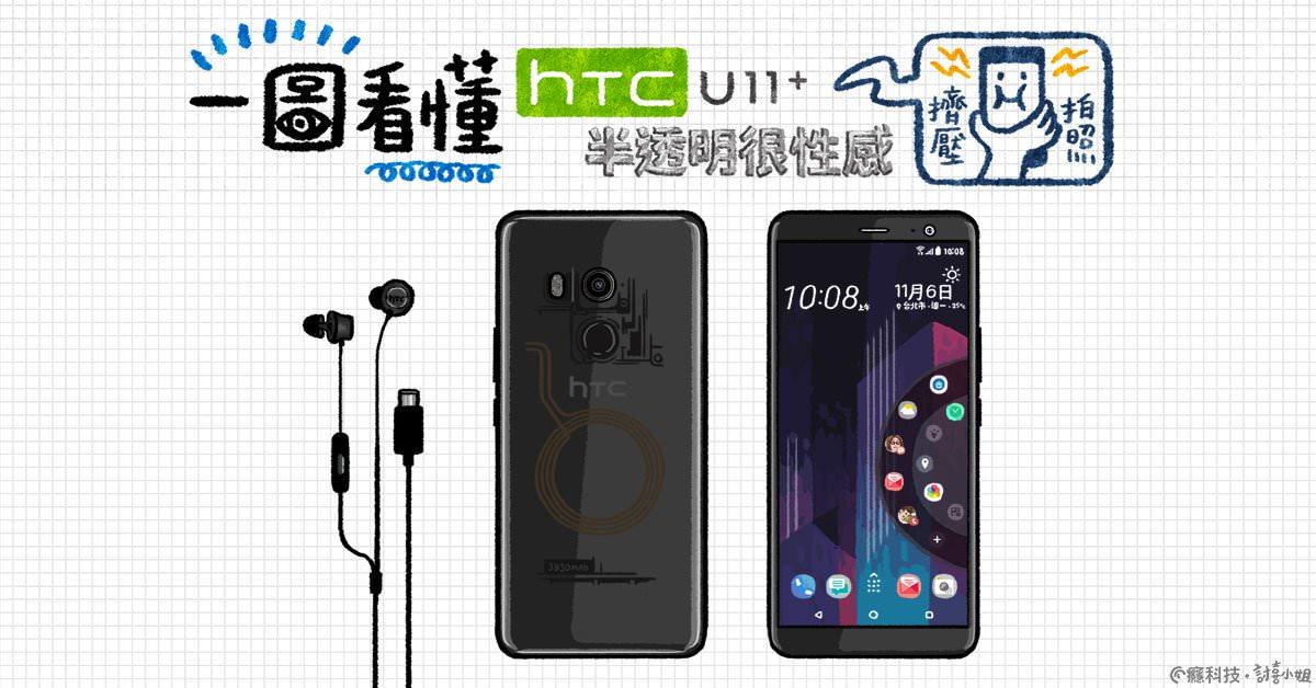 一圖看懂 HTC U11+ 半透明很性感